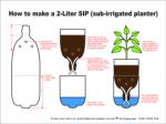 2-Liter-SIP-3.9-300-dpi-dkong-260x195